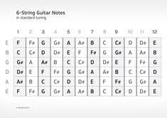 Bass Guitar Fretboard Notes Chart 4 String Bass Guitar Notes Chart Pdf Bedowntowndaytona Com