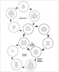 Scope Of Contemporary Pharmacy Practice Roles
