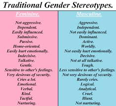 history of gender stereotypes in advertisements images  traditional gender stereotypes by thearchosaurking d5e5ctd