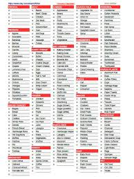 Grocery Checklist Grocery List Shopping Checklist