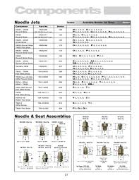 Mikuni Carb Jetting Chart Sudco Intl Corp Jetting Assistance