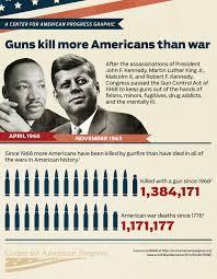 gun background check. Brilliant Background Infographic Fixing Gun Background Checks To Check