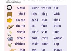 R  Controlled Syllables   Worksheet   Education together with downloads for  pound words  contractions  syllable sorts together with Syllable Patterns  VCV   Worksheet   Education as well Explode the Code Book 4  021094  Details   Rainbow Resource Center likewise Closed Syllables Worksheets Free Worksheets Library   Download and in addition Syllables Worksheet 2   Syllable  Worksheets and School in addition  additionally Syllable Clapping   Syllable  Phonics and Worksheets also Englishlinx     Syllables Worksheets together with Three Syllable Riddles   Syllables Worksheet 3   Syllable also . on first grade two worksheets for syllables