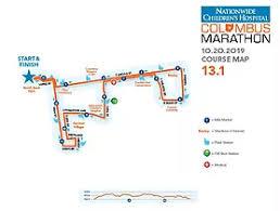 The Nationwide Childrens Hospital Columbus Marathon 1 2