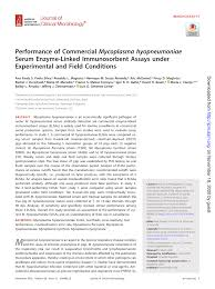PDF) Performance of Commercial Mycoplasma hyopneumoniae Serum Enzyme-Linked  Immunosorbent Assays under Experimental and Field Conditions