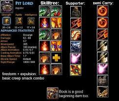 pit lord azgalor item build skill build tips dota bite