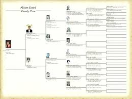 free family pedigree maker genealogy chart excel free family tree ate descendant fan template