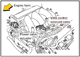 p1800 2005 nissan quest variable intake air system control solenoid need more help