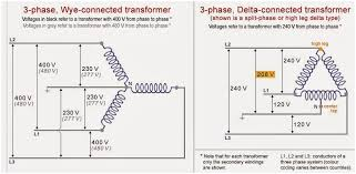 3 phase delta connection diagram various information and pictures 3 phase heater delta wiring diagram at 3 Phase Delta Wiring Diagram