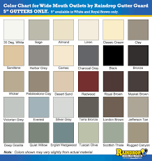 Mastic Gutter Color Chart Best Picture Of Chart Anyimage Org