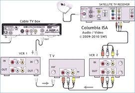 satellite tv wiring wire center \u2022 direct tv wiring schematic direct tv satellite dish wiring diagram kanvamath org rh kanvamath org bell satellite tv wiring diagrams