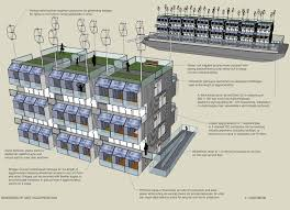 Natural concept small office Magazine 6rendering Of Unit Agglomerationjpg Chris Green Kinetics what If Nyc Concept For New York City Office Of