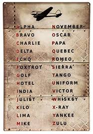 The international phonetic alphabet (ipa) is a system where each symbol is associated with a particular english sound. Amazon Com Pilot Code Aviation Metal Sign Phonetic Alphabet Alpha Bravo Charlie Home Kitchen