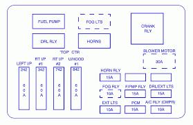 2002 Chevrolet 3500 Fuse Box - Wiring Diagram