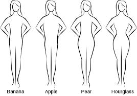 Female Body Types Chart Body Type Calculator