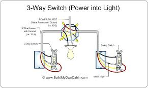 wiring a 3 way light no white neutral wire wiring three light 3 way electrical light switch diagram at 3 Wire Light Switch Diagram