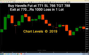 Just Dial Chart Chart Levels Photos Bhandup West Mumbai Pictures Images