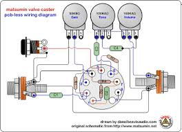 guitar amp circuit diagram the wiring diagram a diy valve overdrive pedal goldie guitar amp search and running circuit