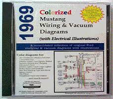 1969 colorized wiring and vacuum diagrams cd 1969 Mustang Wiring Diagram 1969 colorized mustang wiring diagrams 1969 mustang wiring diagram pdf