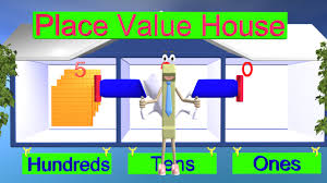 Place Value Chart For 1st Grade Math Place Value Third Grade Lessons Tes Teach