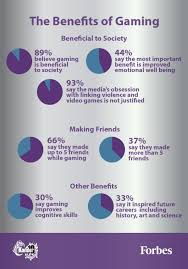 Game Designer Benefits The Impact Of Gaming A Benefit To Society Infographic