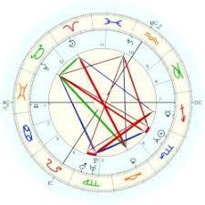 Diana Astrology Chart Krall Diana Astro Databank