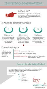 Identidad Manual De Corporativo Enl 1 La Corporativa Las Inventariacomunicacionsocial