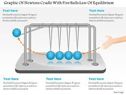 Cradle In Composite Chart Cl Graphic Of Newtons Cradle With Five Balls Law Of