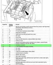 2000 jaguar fuse box layout wiring diagrams best jaguar xj fuse box diagram wiring diagram data 2004 mustang fuse box layout 2000 jaguar fuse box layout