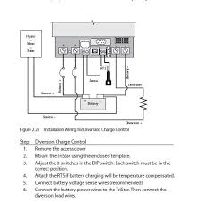 combining a diversion controller a mppt solar controller click image for larger version morningstar jpg views 164 size 39 9
