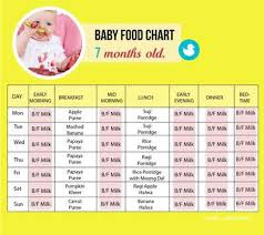 7 Month Baby Diet Chart Food Chart For A 7 Month Old Baby Tinystep