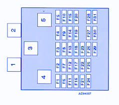 nissan almera 1998 dash fuse box block circuit breaker diagram nissan almera 1998 dash fuse box block circuit breaker diagram