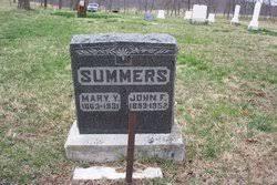 John Franklin Summers (1859-1952) - Find A Grave Memorial