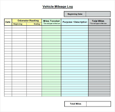 Mileage Record Sheet Mileage Log Sheet Template Community Service Hour Sample Zeitgeber Co