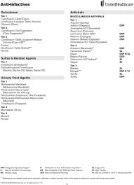 septra ds urinary tract agents methenamine mandelate methenamine mandelate nitrofurantoin macrocrystal macrodantin