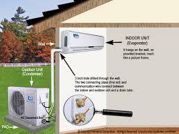 model gwx v btu mini split ductless air 37gw2 installation graphic