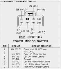 1999 ford f350 fuse diagram wonderfully 2000 ford f350 v1 0 fuse box 1999 ford f350 fuse diagram astonishing 1999 f250 radio wiring diagram of 1999 ford f350 fuse