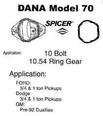 Dana Differential Identification Chart Rear Axle Identification Ventures Truck Parts