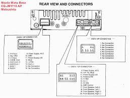 pioneer car stereo wiring diagram free carlplant car audio amp wiring diagram at Car Stereo Wiring Diagrams Free