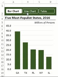 E4 Pay Chart 2016 Excel Interactive Magic With Slicers