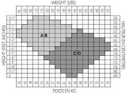 Tights Size Chart Sizing Charts