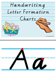Handwriting Letter Formation Charts Vic Modern Cursive