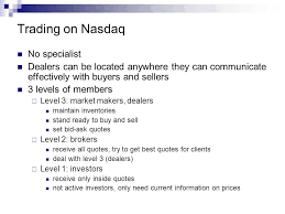 Free Level 2 Quotes Stunning Awesome Free Level 48 Quotes Nasdaq How Do Market Makers Set Prices