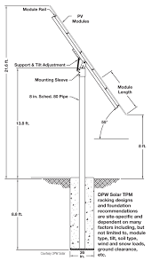 pole mount solar wiring diagrams wiring library dpw solar tpm racking designs · roof mount