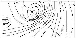 Topographic Map Financial Definition Of Topographic Map