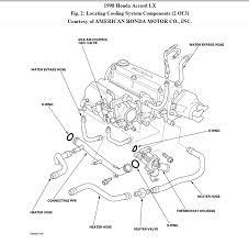 honda cooling diagram wiring diagram today honda cooling diagram wiring diagram general home honda prelude cooling system diagram 98 prelude coolant hose
