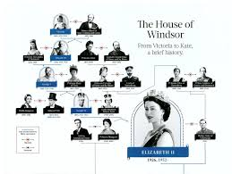 brief family tree history of the commonwealth monarchy