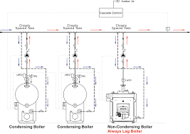 piping diagram outdoor wood boiler the wiring diagram boiler piping layout nilza wiring diagram