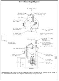 grinder pump wiring diagram schematic diagram database grinder pump wiring diagram wiring diagrams konsult 840 grinder pump zoeller pump company myers grinder pump