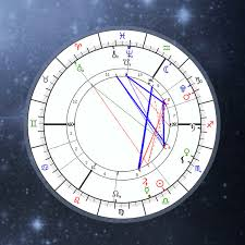 Free Birth Chart Calculator Natal Chart Online Astrology